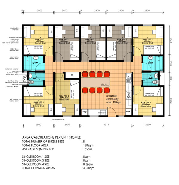 University of Stellenbosch Plans
