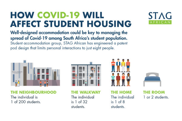 StudentHousingInforgraphic